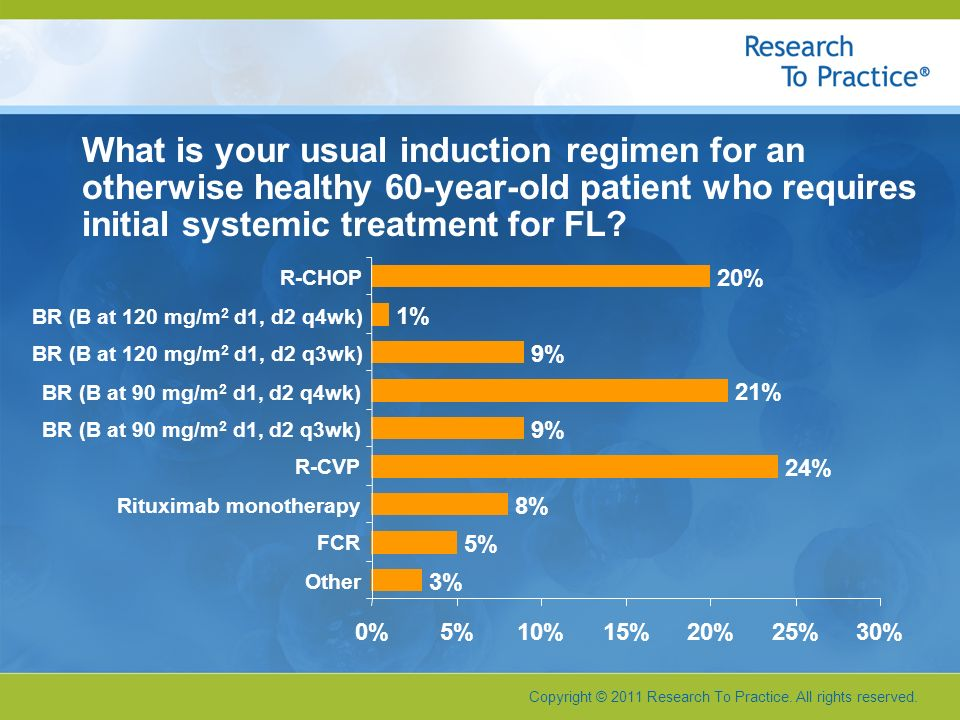 What is your usual induction regimen for an otherwise healthy 60-year-old patient who requires initial systemic treatment for FL