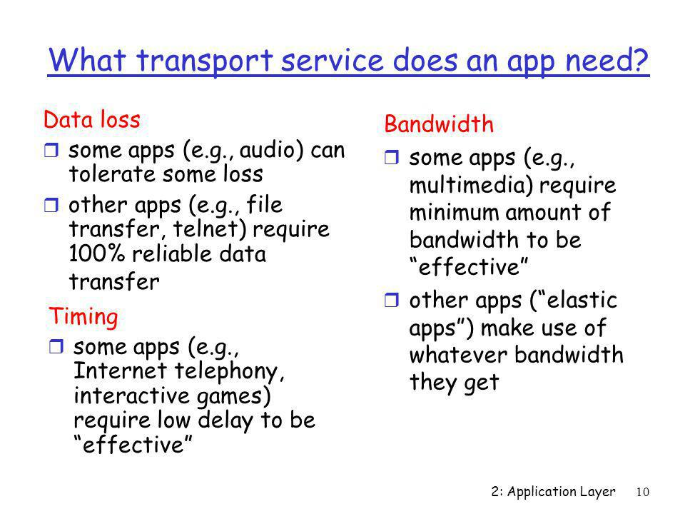 What transport service does an app need