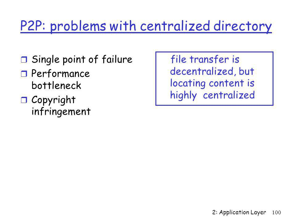 P2P: problems with centralized directory