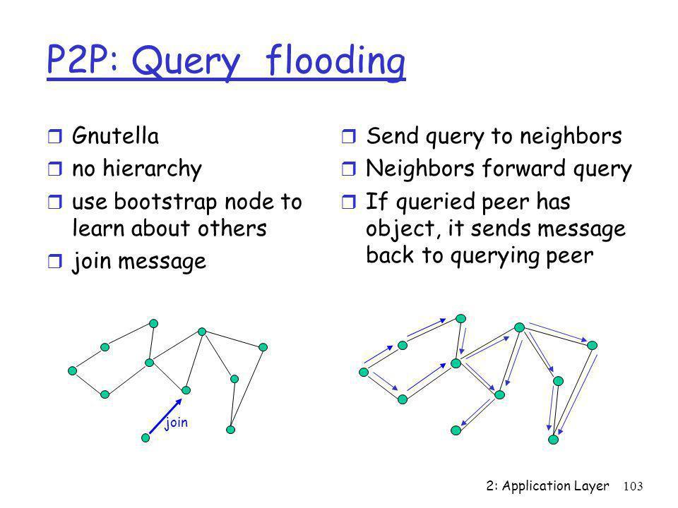 P2P: Query flooding Gnutella no hierarchy