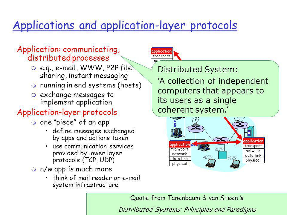 Applications and application-layer protocols