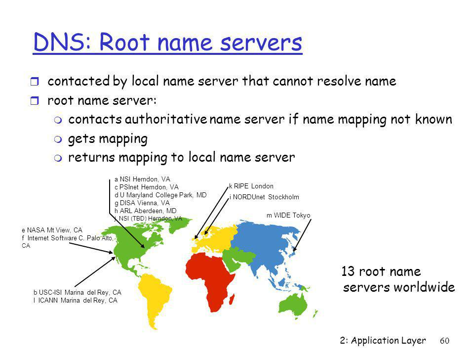 DNS: Root name servers contacted by local name server that cannot resolve name. root name server: