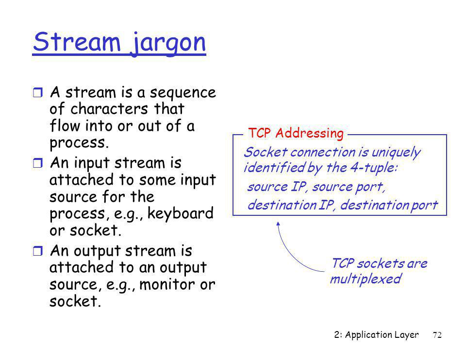 Stream jargon A stream is a sequence of characters that flow into or out of a process.