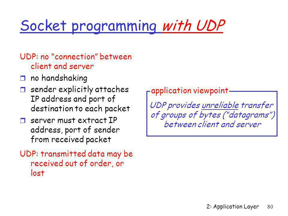 Socket programming with UDP
