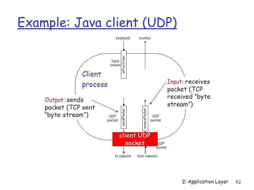 Example: Java client (UDP)