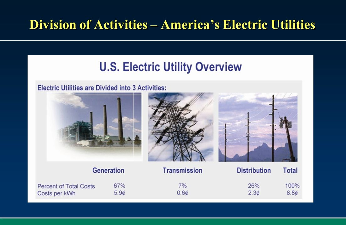 Division of Activities – America's Electric Utilities