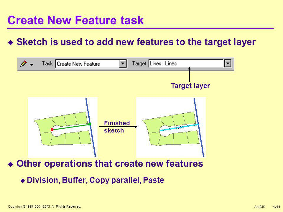 Create New Feature task