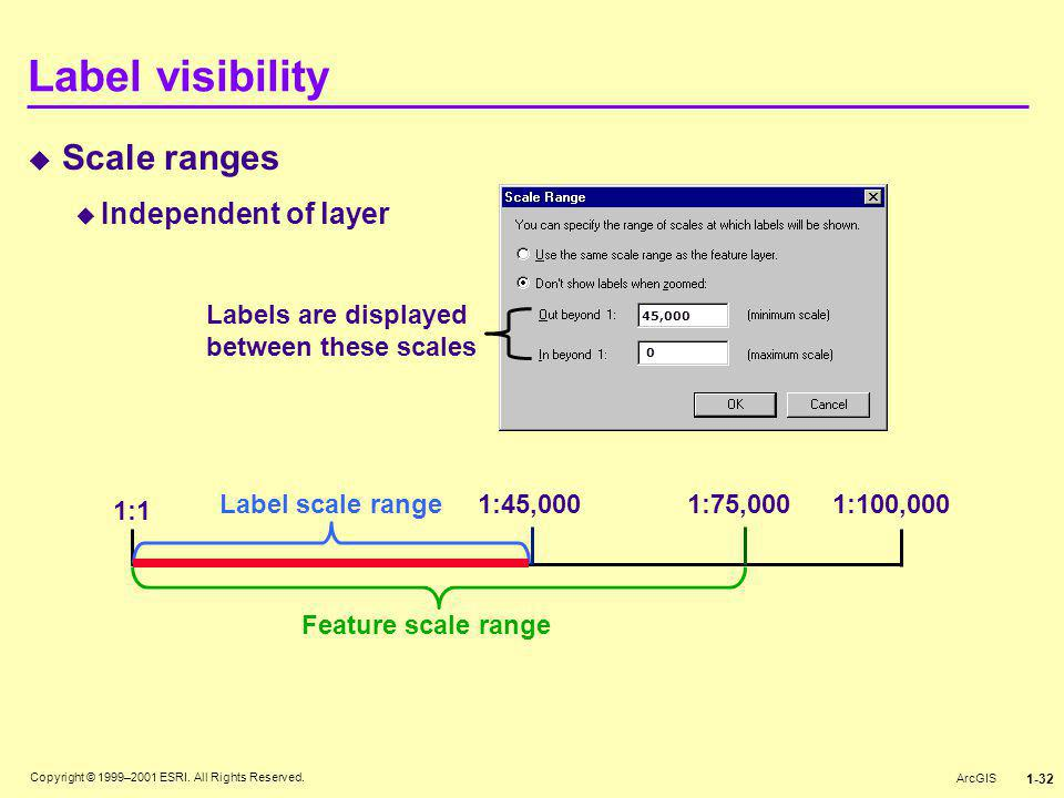 Label visibility Scale ranges Independent of layer