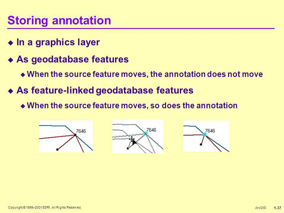 Storing annotation In a graphics layer As geodatabase features