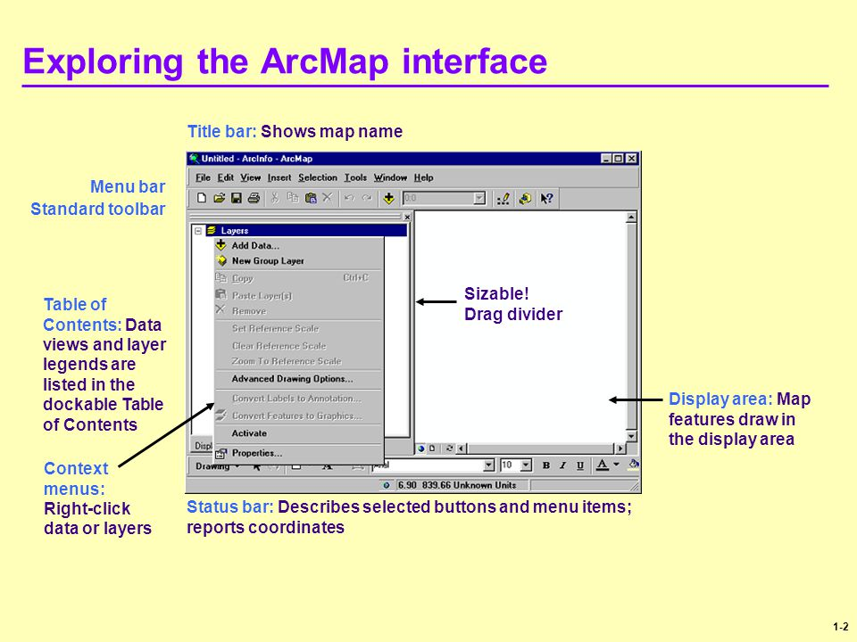 Exploring the ArcMap interface