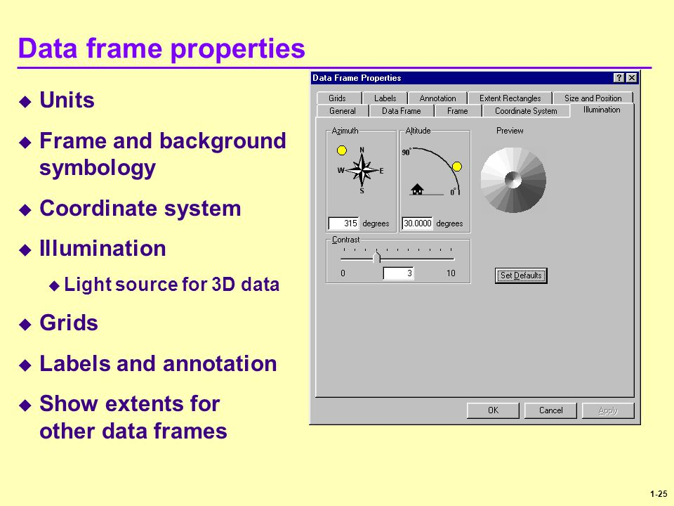Data frame properties Units Frame and background symbology