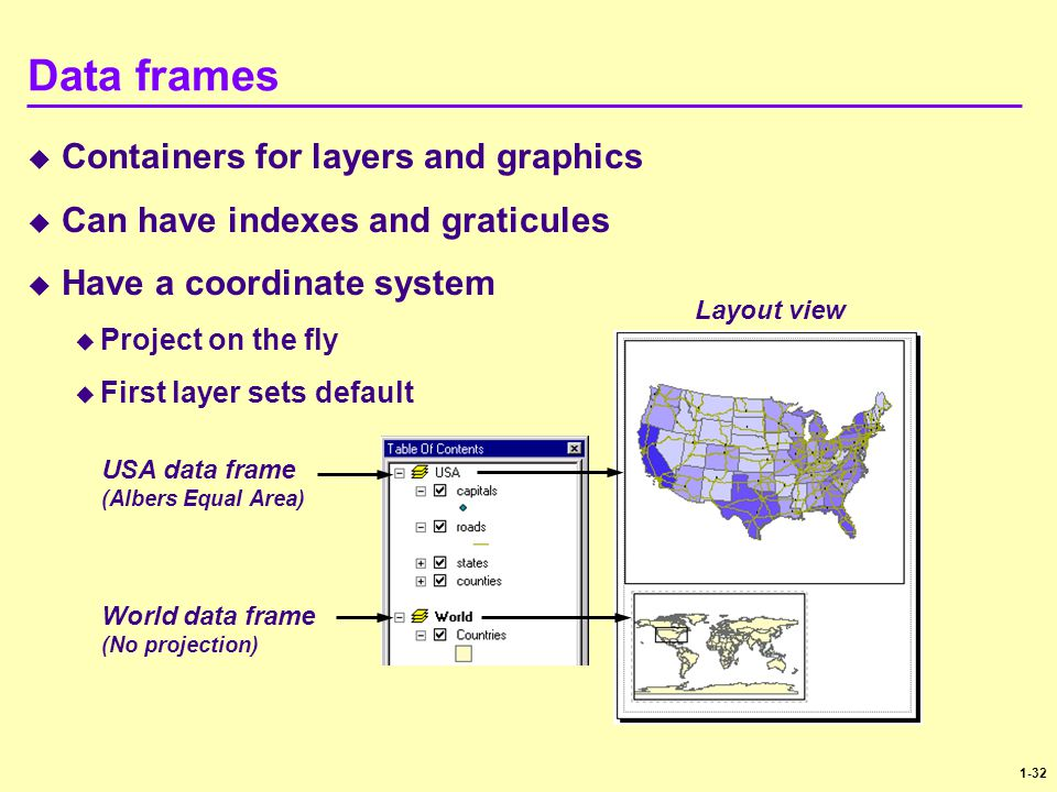 Data frames Containers for layers and graphics