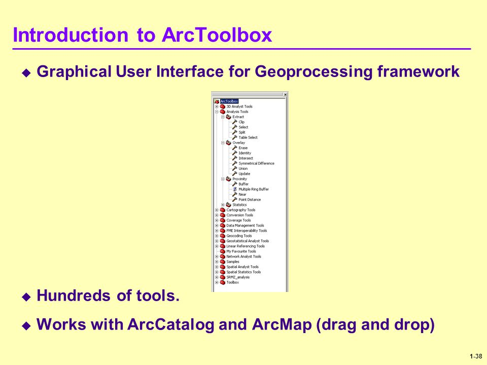 Introduction to ArcToolbox