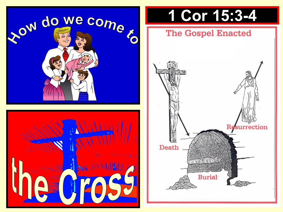 1 Cor 15:3-4 How do we come to the Cross