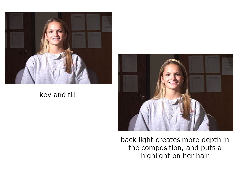 key and fill back light creates more depth in the composition, and puts a highlight on her hair