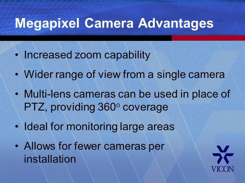 Megapixel Camera Advantages