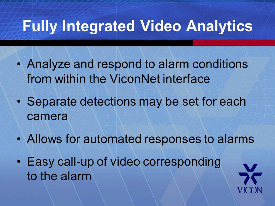 Fully Integrated Video Analytics