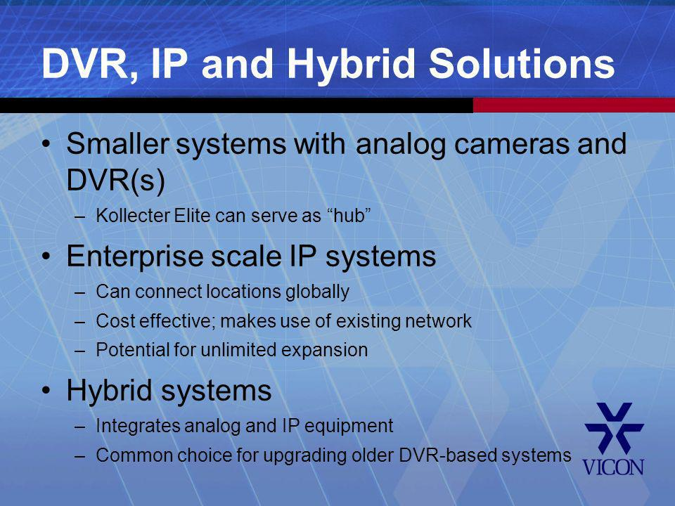 DVR, IP and Hybrid Solutions