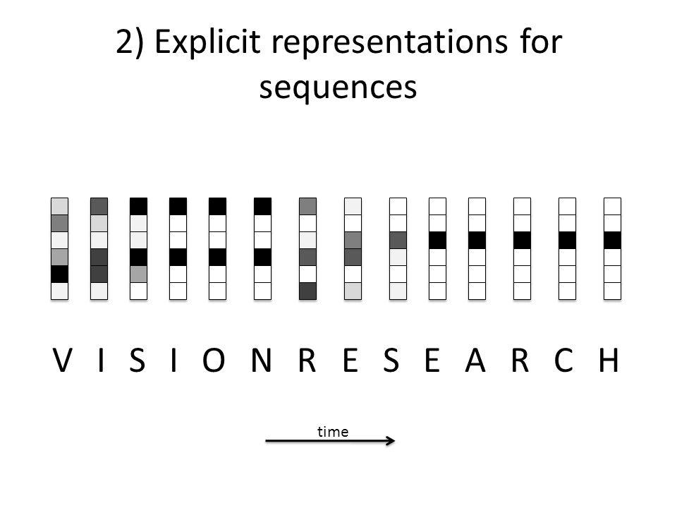 2) Explicit representations for sequences