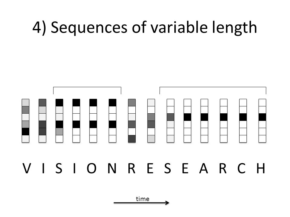 4) Sequences of variable length