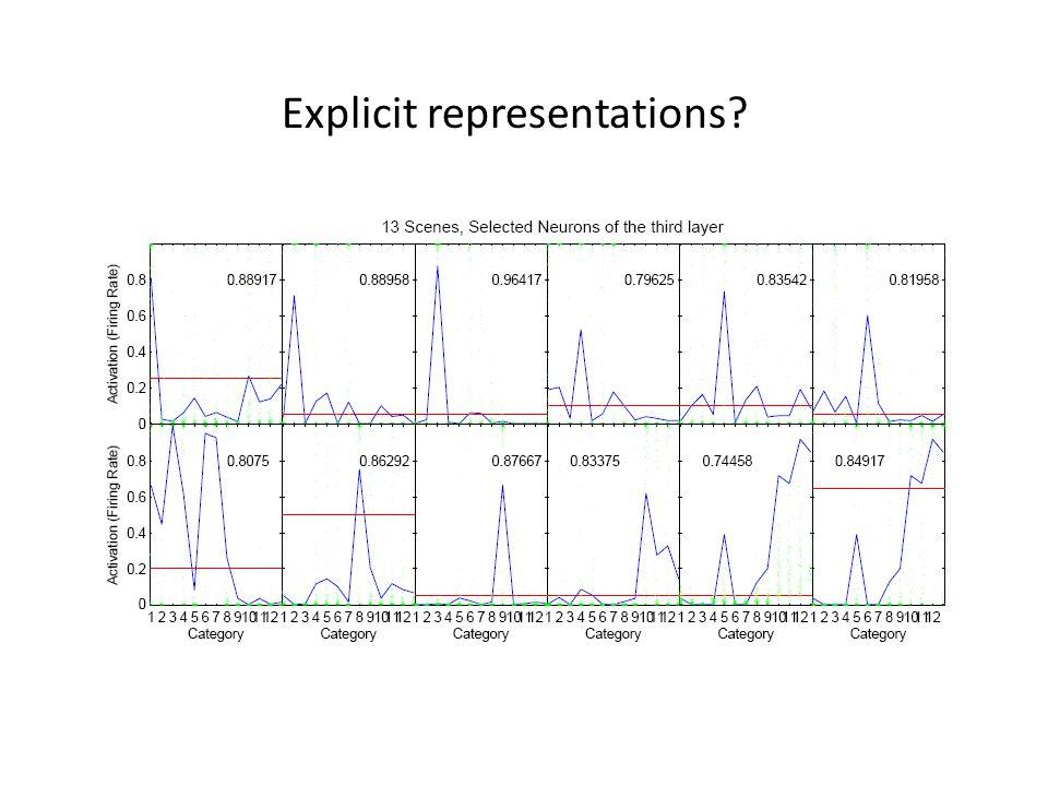 Explicit representations