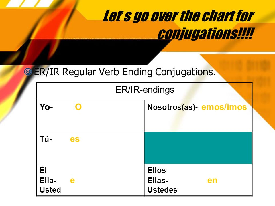 Let's go over the chart for conjugations!!!!