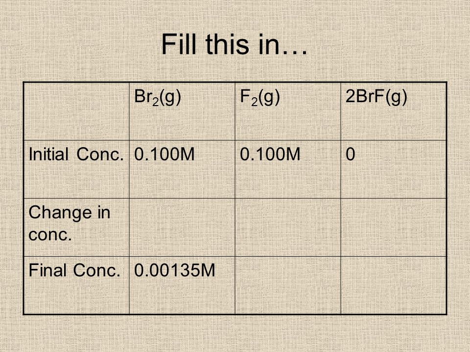 Fill this in… Br2(g) F2(g) 2BrF(g) Initial Conc. 0.100M