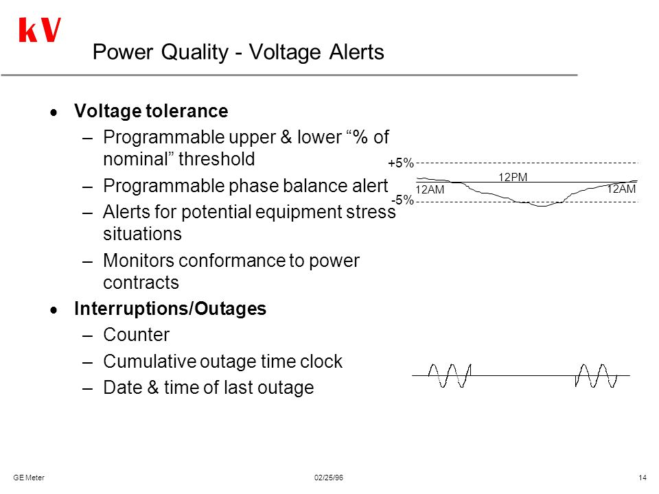 Power Quality - Voltage Alerts