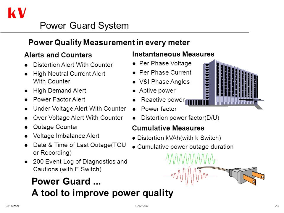 A tool to improve power quality