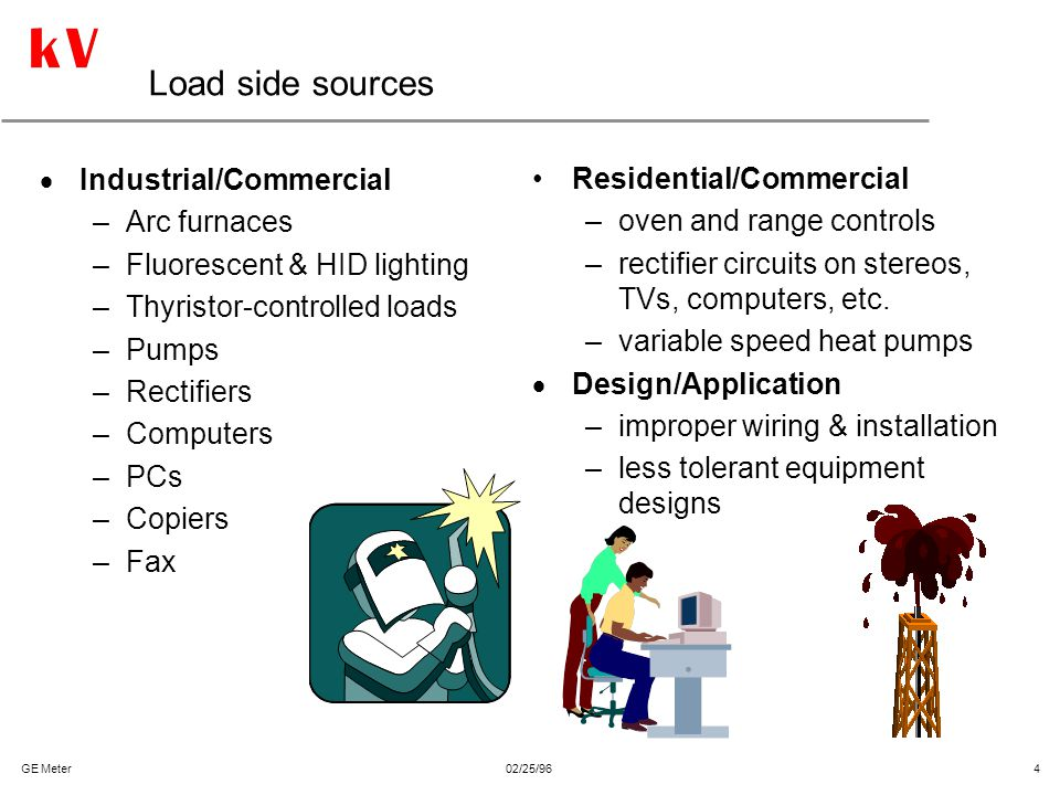 Load side sources Industrial/Commercial Residential/Commercial