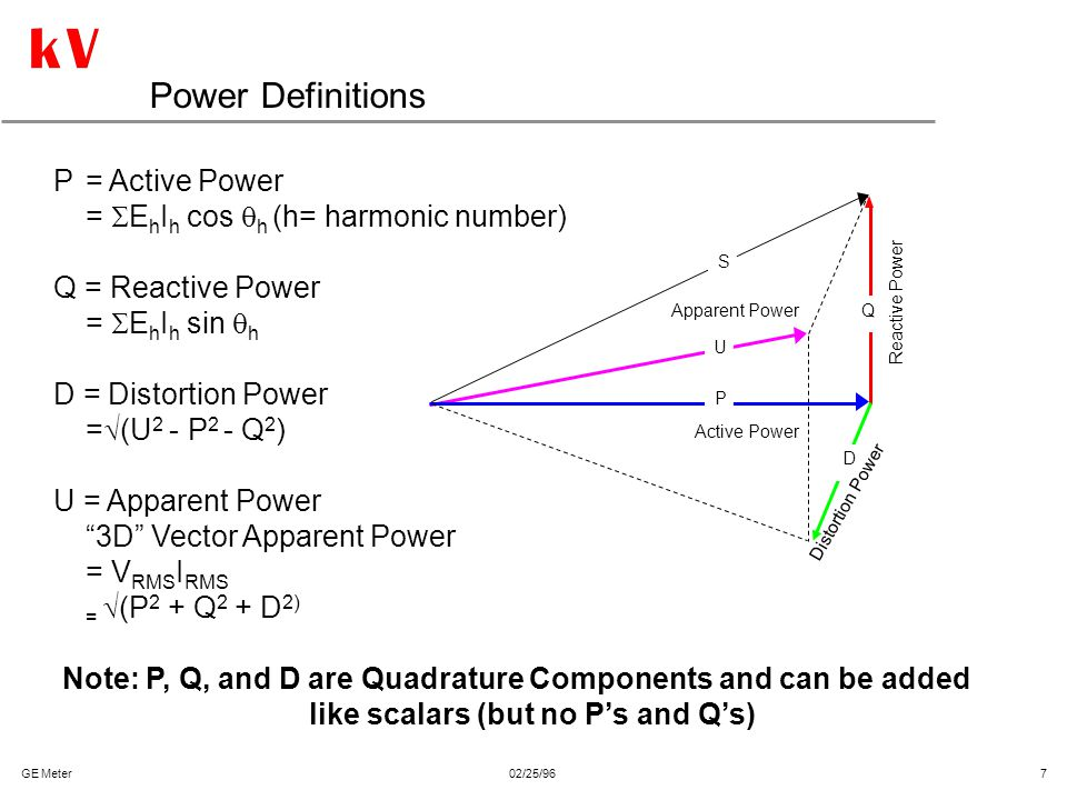 Power Definitions P = Active Power = EhIh cos h (h= harmonic number)