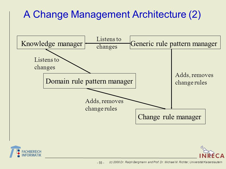 A Change Management Architecture (2)