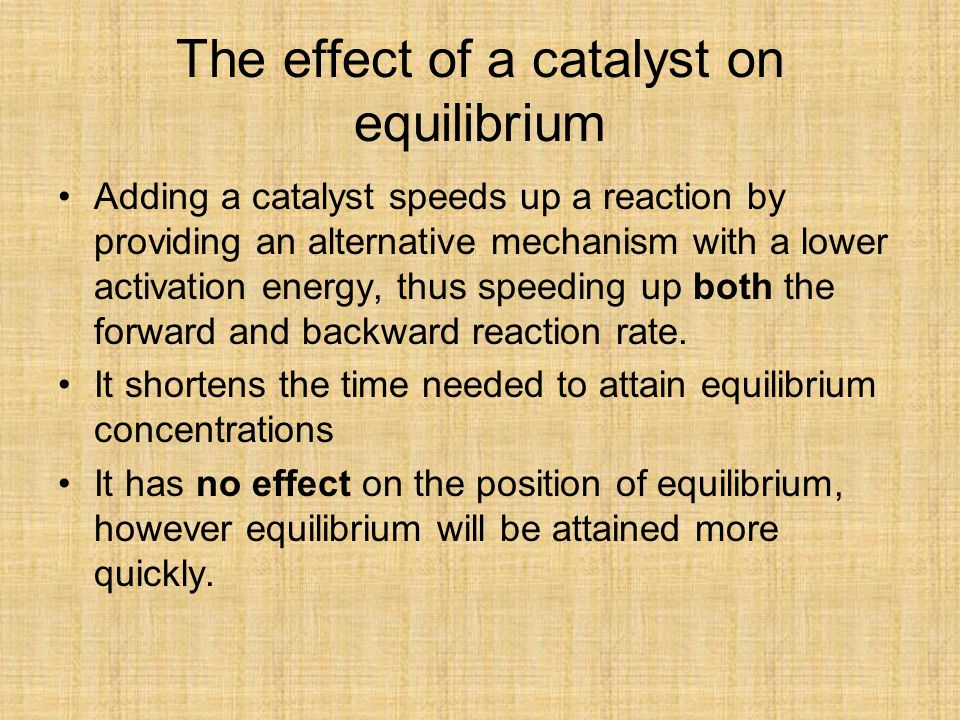 The effect of a catalyst on equilibrium