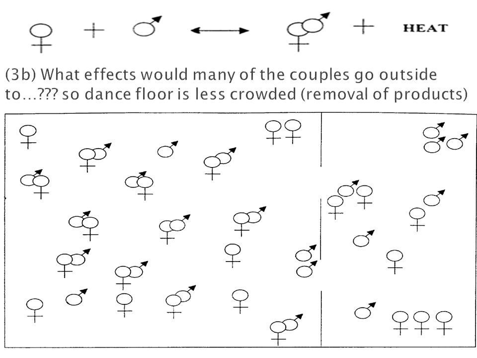 (3b) What effects would many of the couples go outside to…