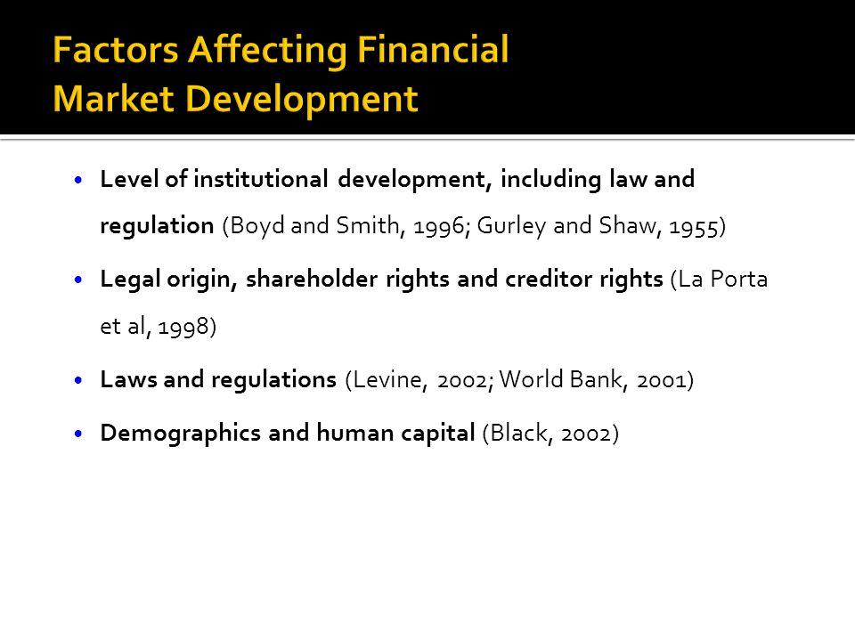 Factors Affecting Financial Market Development