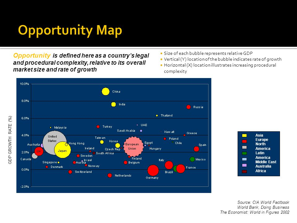 Opportunity Map Size of each bubble represents relative GDP. Vertical (Y) location of the bubble indicates rate of growth.