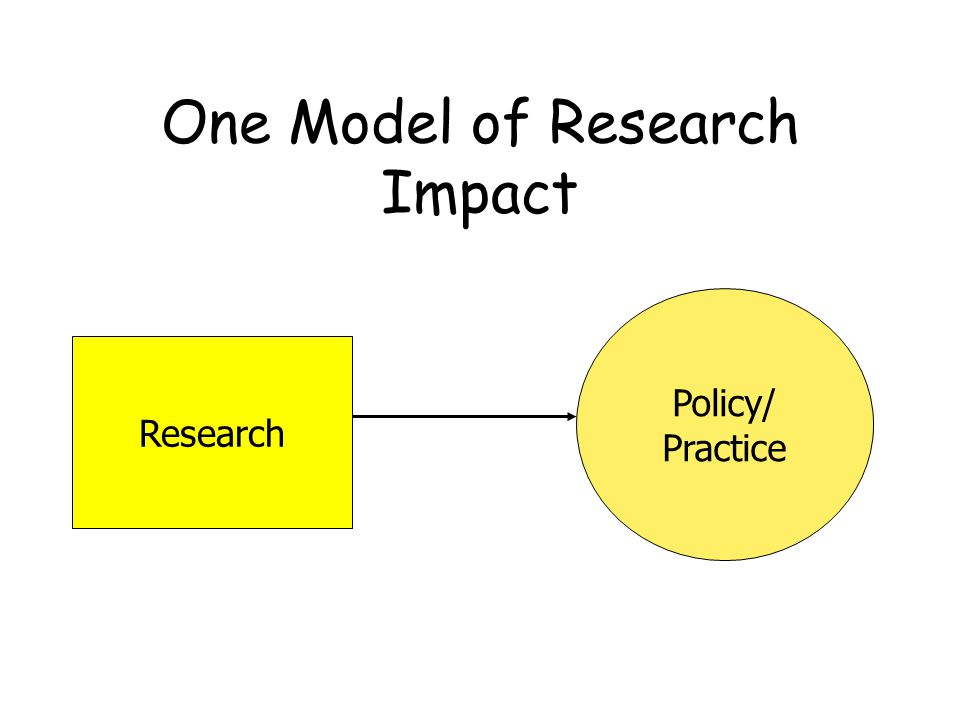 One Model of Research Impact