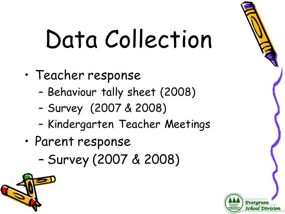 Data Collection Teacher response Parent response Survey (2007 & 2008)