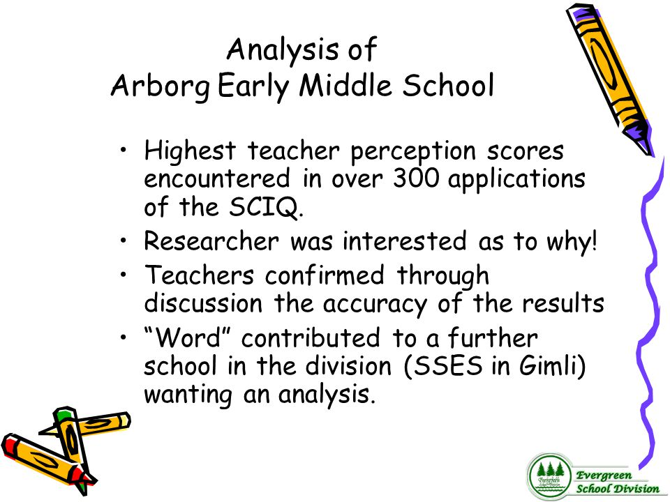 Analysis of Arborg Early Middle School