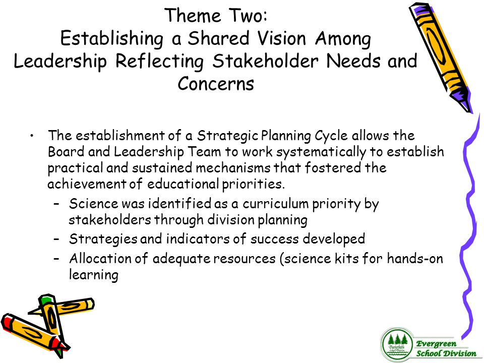Theme Two: Establishing a Shared Vision Among Leadership Reflecting Stakeholder Needs and Concerns