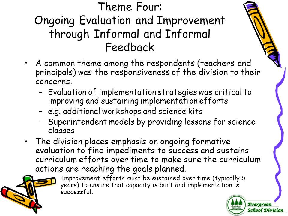 Theme Four: Ongoing Evaluation and Improvement through Informal and Informal Feedback