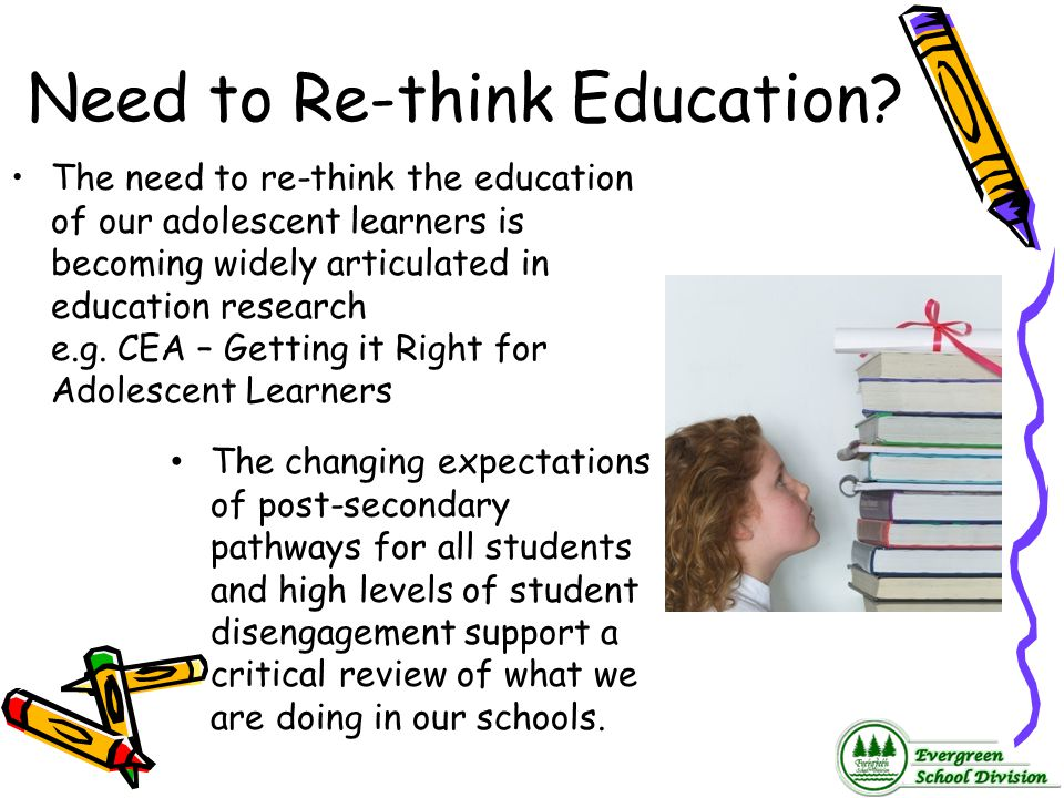Need to Re-think Education