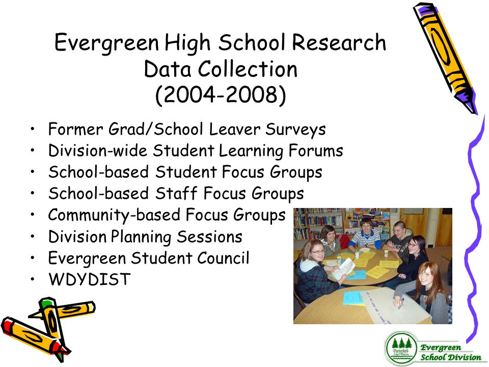 Evergreen High School Research Data Collection (2004-2008)