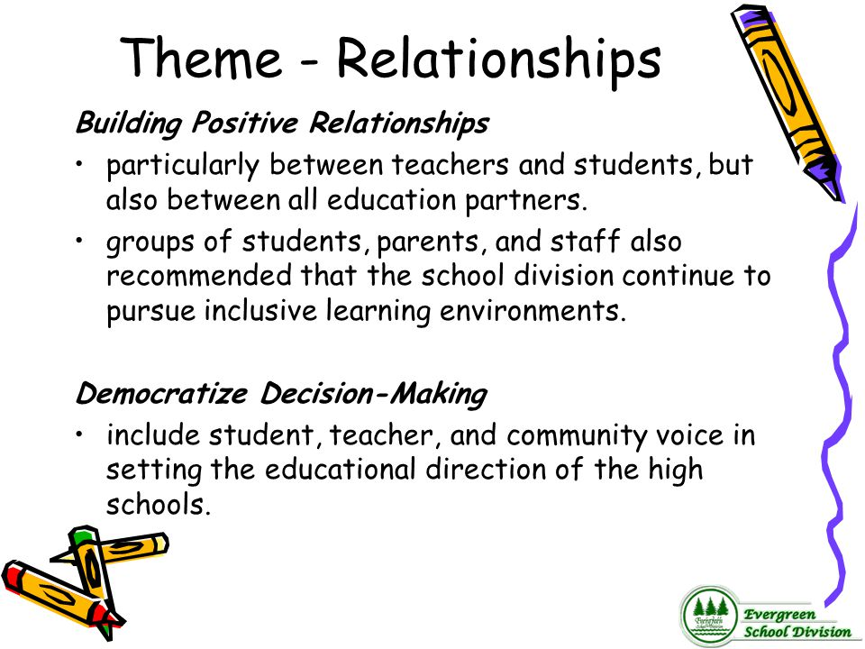 Theme - Relationships Building Positive Relationships