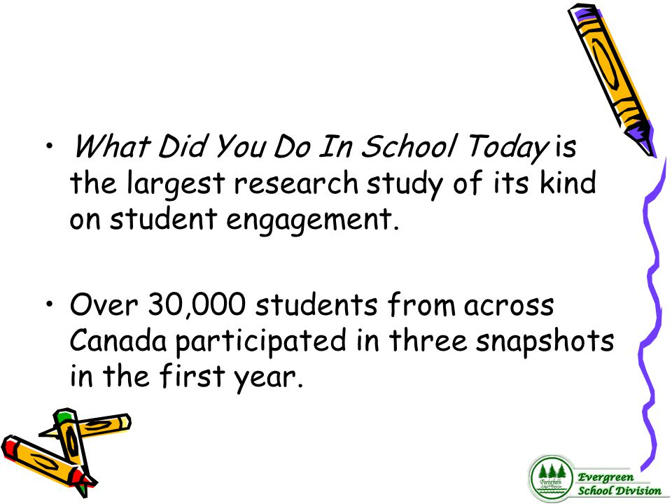 What Did You Do In School Today is the largest research study of its kind on student engagement.