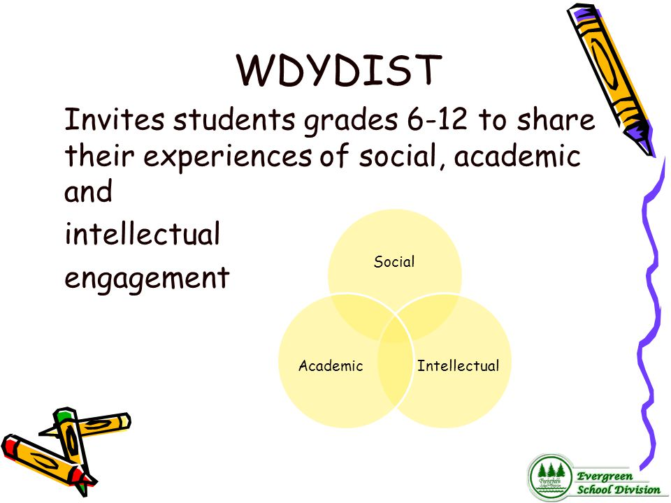 WDYDIST Invites students grades 6-12 to share their experiences of social, academic and. intellectual.