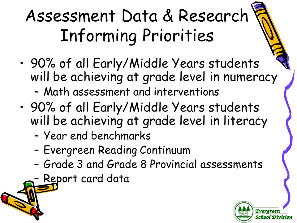 Assessment Data & Research Informing Priorities