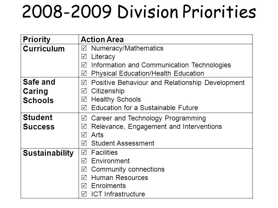 2008-2009 Division Priorities Priority Action Area Curriculum