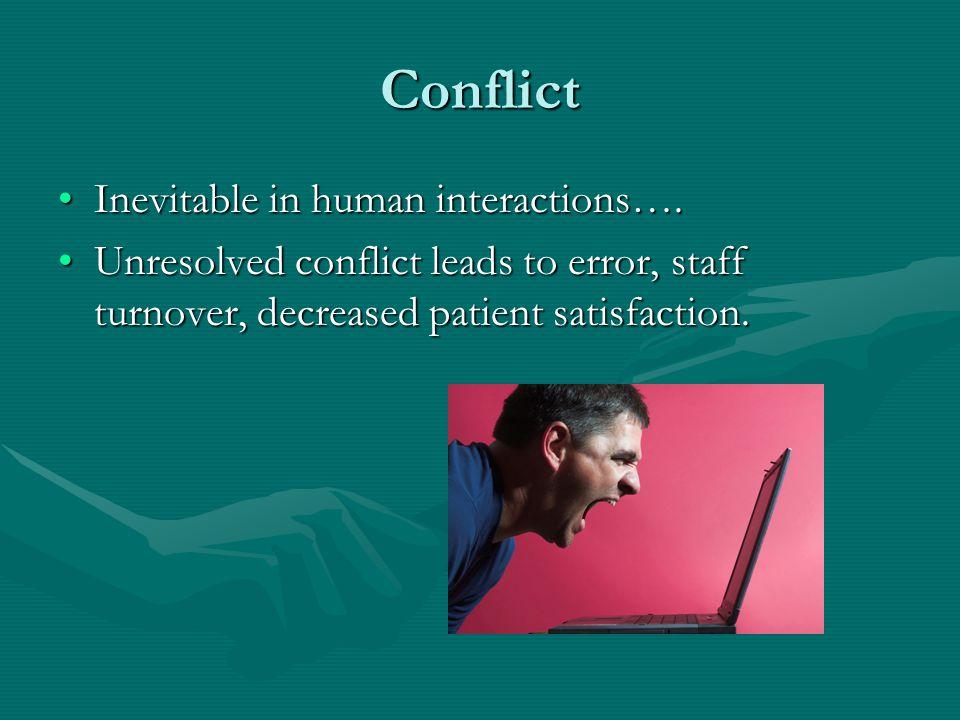 Conflict Inevitable in human interactions….