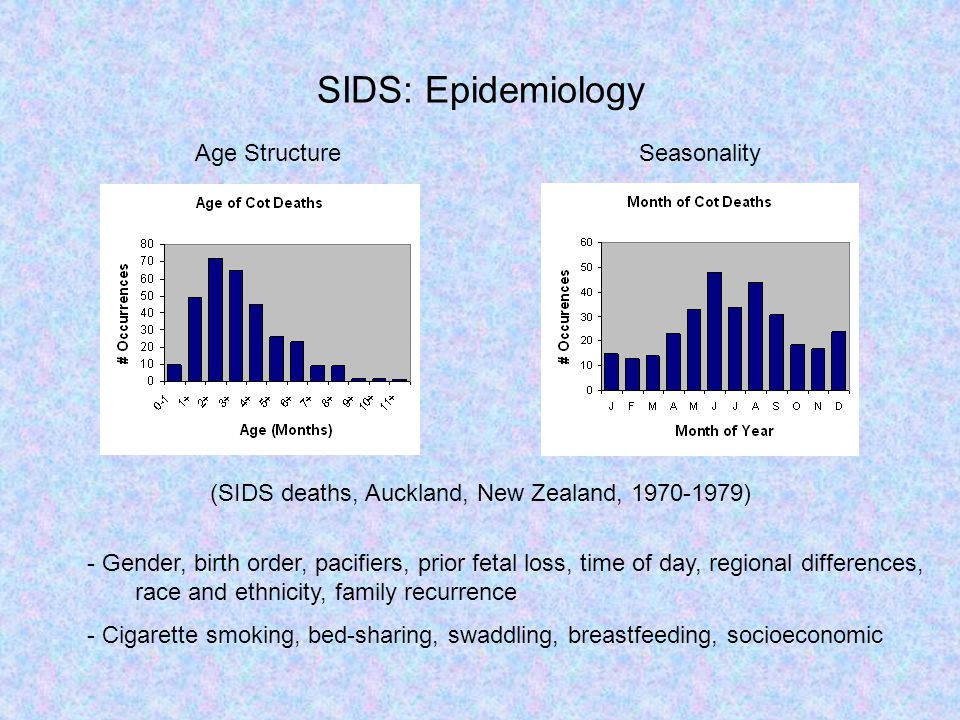 SIDS: Epidemiology Age Structure Seasonality